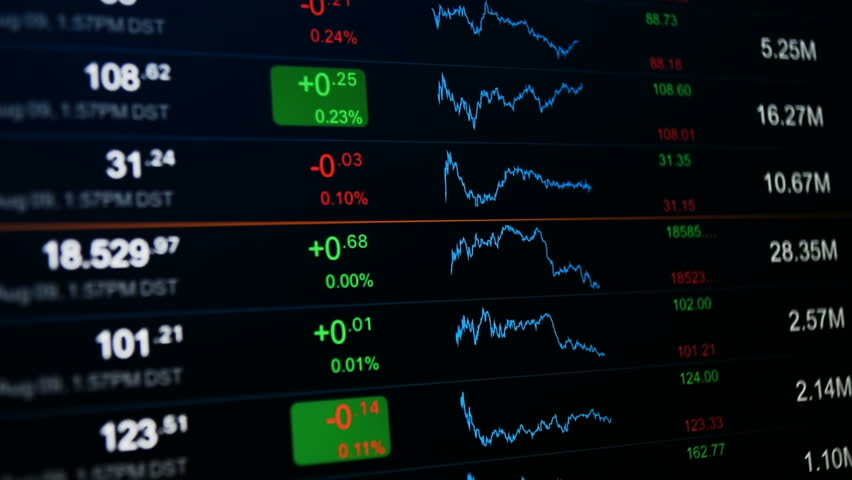 Image result for Tips for the Forex Currency Trading in the Financial Market